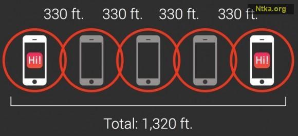 Bridgefy (Android & iOS)